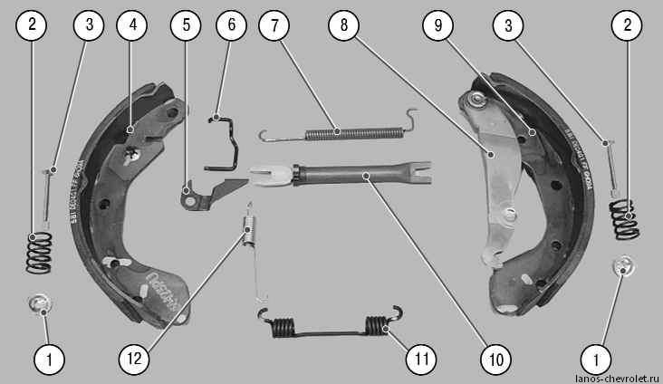устройство задних тормозных колодок