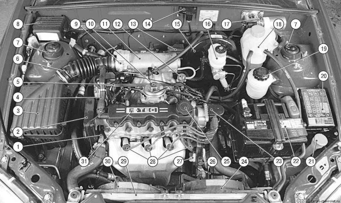 автомобиля Chevrolet Lanos