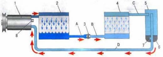 Устройство отопителя шевроле ланос