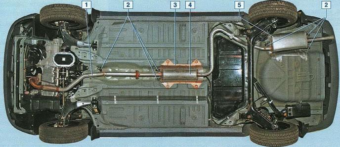 трубы основного глушителя;