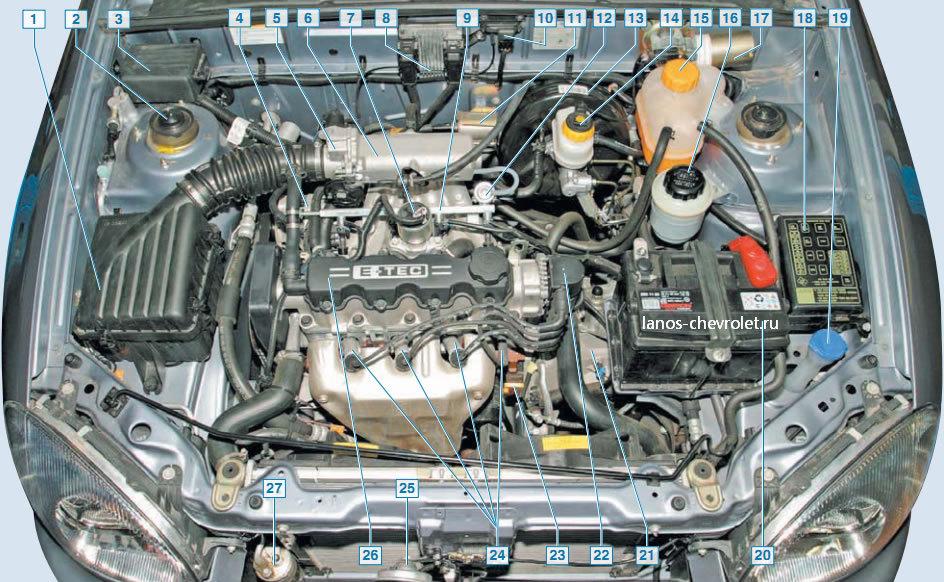 Шевроле ланос схема системы охлаждения фото 964